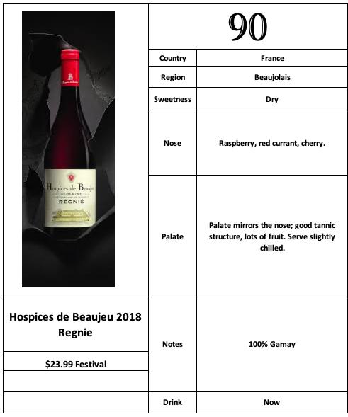 Hospices de Beaujeu 2018 Regnie