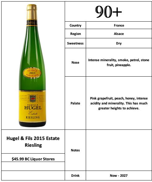 Hugel & Fils 2015 Riesling