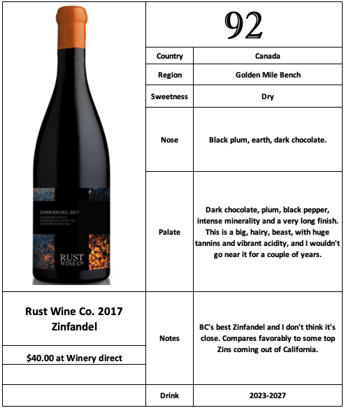Rust Wine Co 2017 Zinfandel