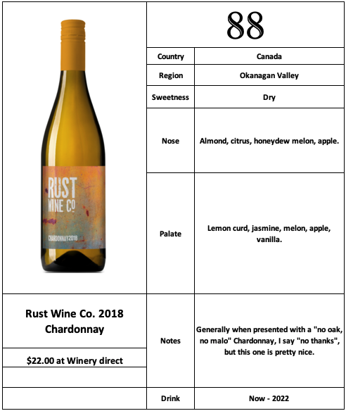 Rust Wine Co 2018 Chardonnay
