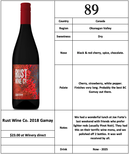 Rust Wine Co 2018 Gamay