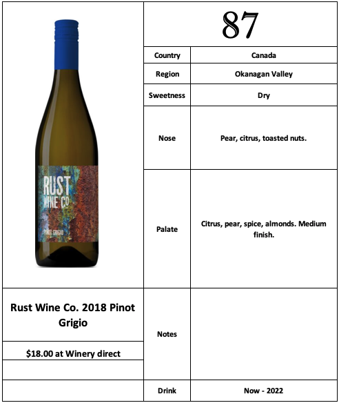 Rust Wine Co 2018 Pinot Grigio