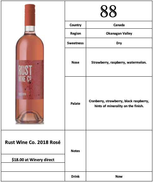 Rust Wine Co 2018 Rosé