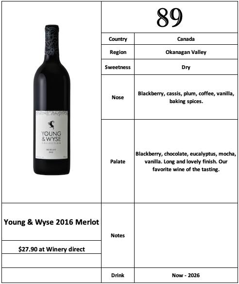 Young & Wyse 2016 Merlot