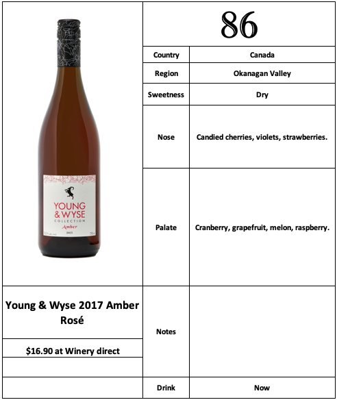 Young & Wyse 2017 Amber Rosé