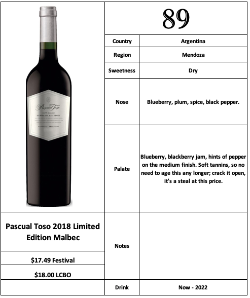 Pascual Toso 2018 Limited Edition Malbec1 09.32.04
