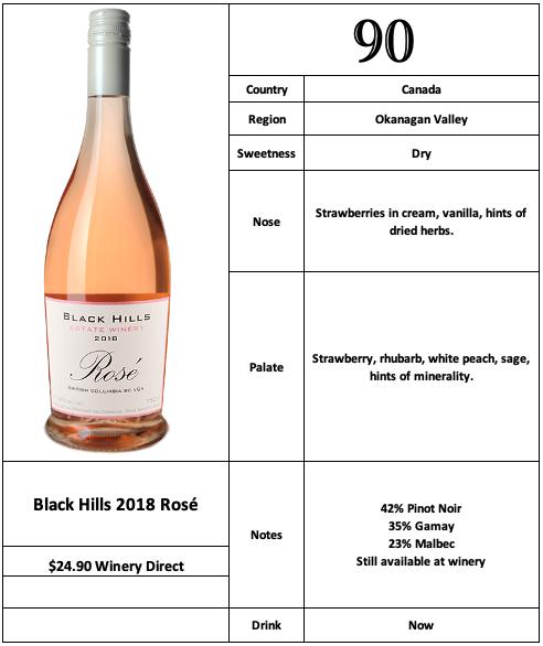 Black Hills 2018 Rosé