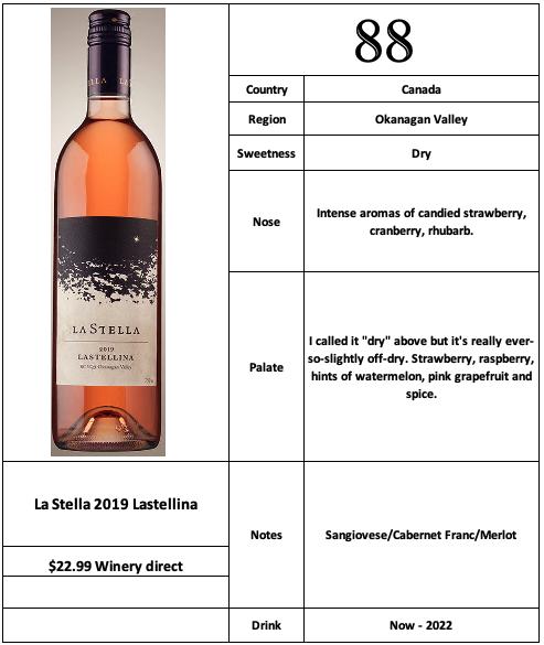 La Stella 2019 Lastellina