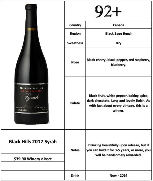 Black Hills 2017 Syrah