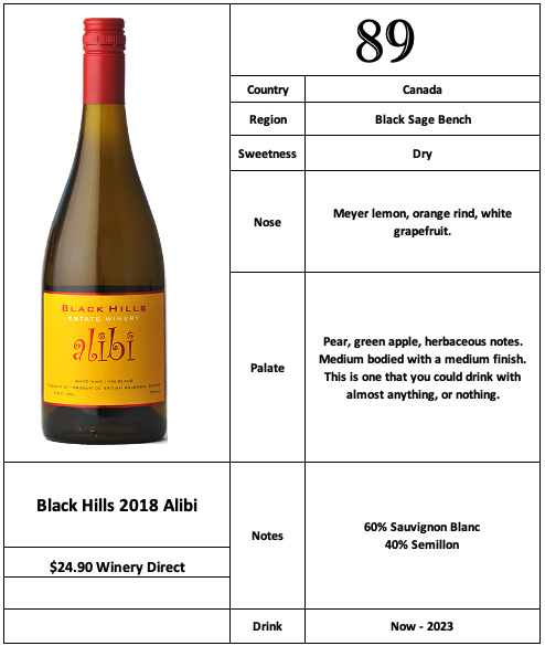 Black Hills 2018 Alibi