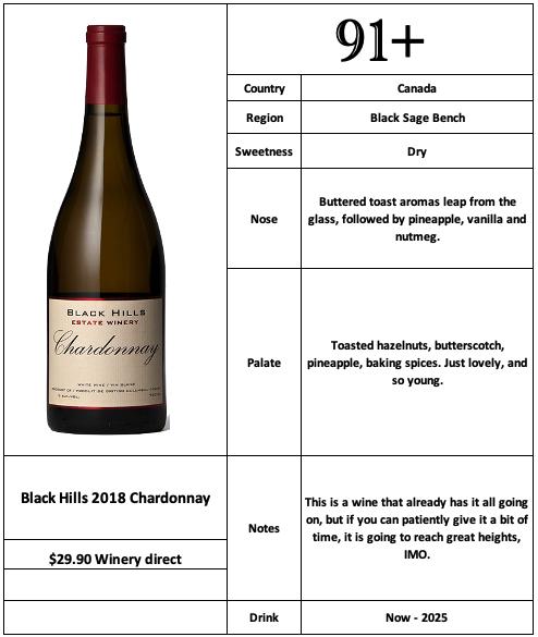 Black Hills 2018 Chardonnay