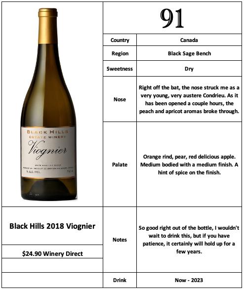 Black Hills 2018 Viognier