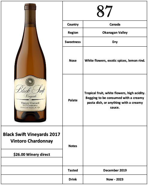 Black Swift Vineyards 2017 Vintoro Chardonnay