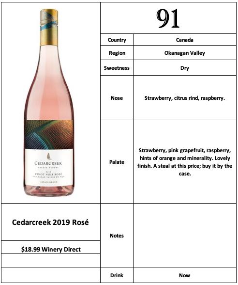 Cedarcreek 2019 Rosé