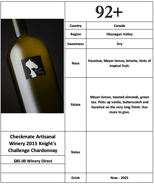 Checkmate Artisanal Winery 2015 Knight's Challenge Chardonnay