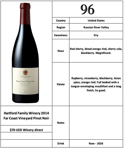 Hartford 2014 Far Coast Vineyard Pinot Noir