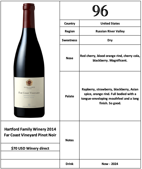 Hartford 2014 Far Coast Vineyard Pinot Noir