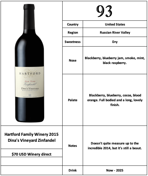 Hartford 2015 Dina's Vineyard Zinfandel