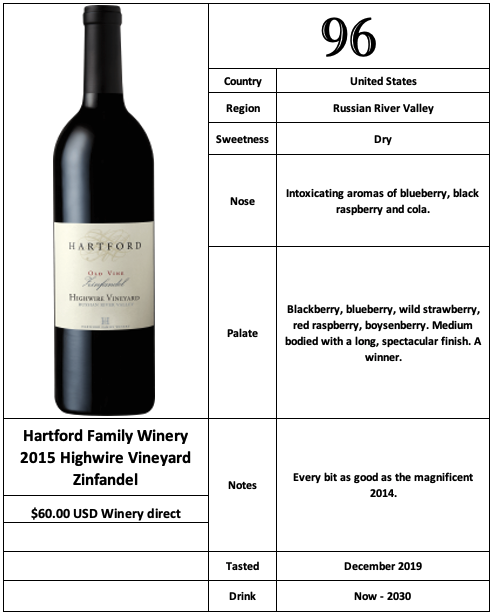 Hartford Family Winery 2015 Highwire Vineyard Zinfandel