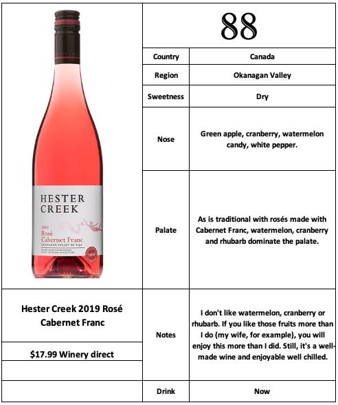 Hester Creek 2019 Rosé Cabernet Franc