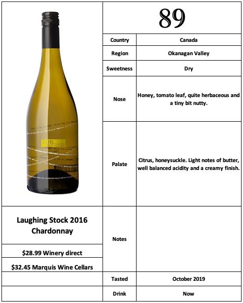 Laughing Stock 2016 Chardonnay