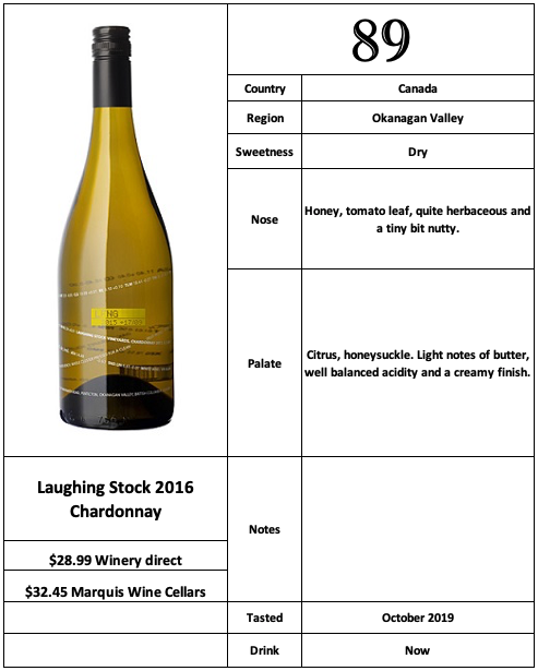 Laughing Stock 2016 Chardonnay