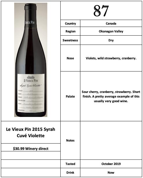 Le Vieux Pin 2015 Syrah Cuvée Violette