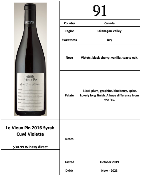 Le Vieux Pin 2016 Syrah Cuvée Violette