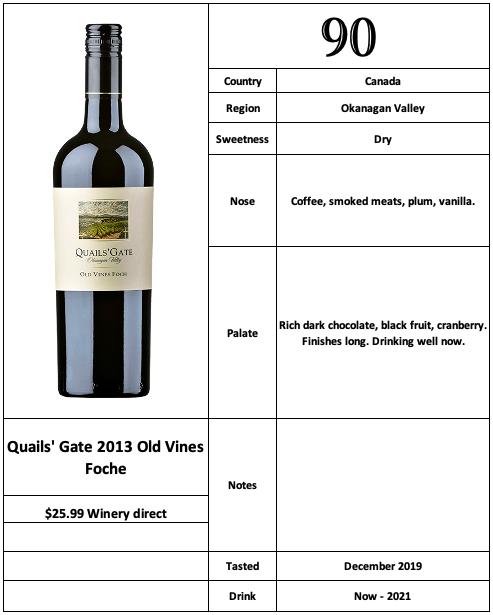 Quails' Gate 2013 Old Vines Foch