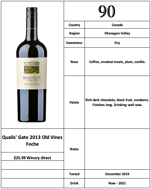 Quails' Gate 2013 Old Vines Foch