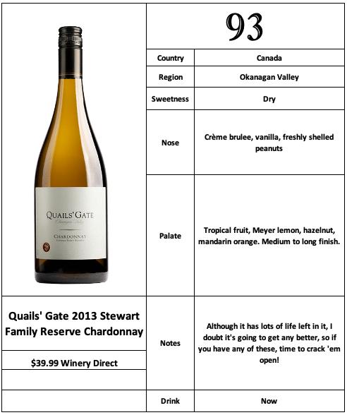 Quails' Gate 2013 SFR Chardonnay