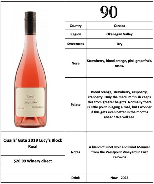 Quails' Gate 2019 Lucy's Block Rosé