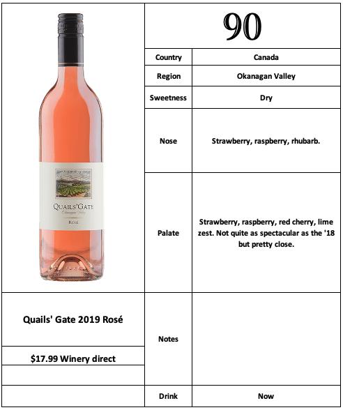Quails' Gate 2019 Rosé