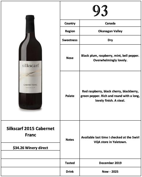 Silkscarf 2015 Cabernet Franc