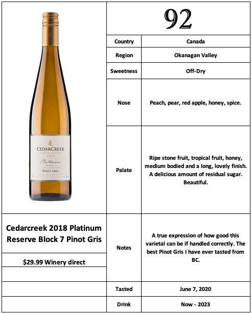 Cedarcreek 2018 Platinum Reserve Block 7 Pinot Gris