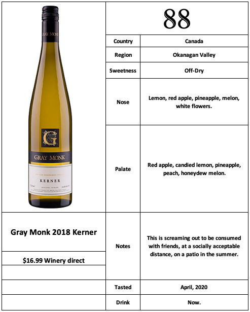 Gray Monk 2018 Kerner
