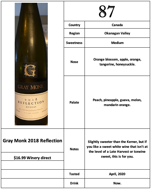Gray Monk 2018 Reflection