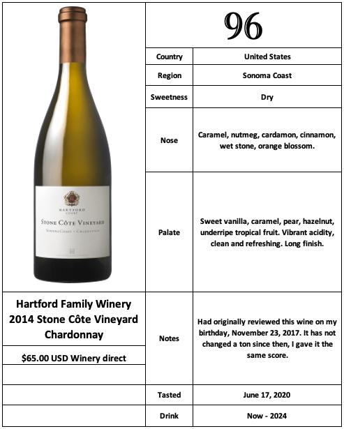 Hartford Family Winery 2014 Stone Côte Vineyard Chardonnay
