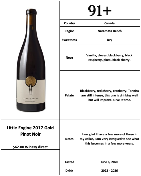 Little Engine 2017 Gold Pinot Noir