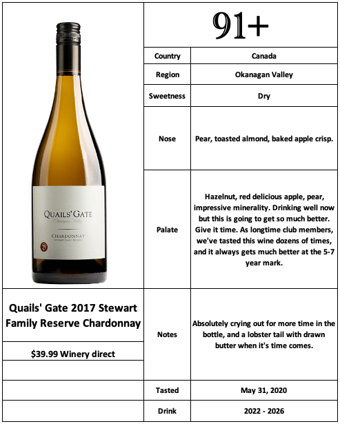 Quails' Gate 2017 Stewart Family Reserve Chardonnay