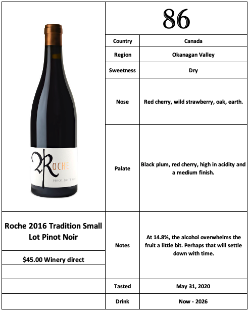 Roche 2016 Tradition Small Lot Pinot Noir