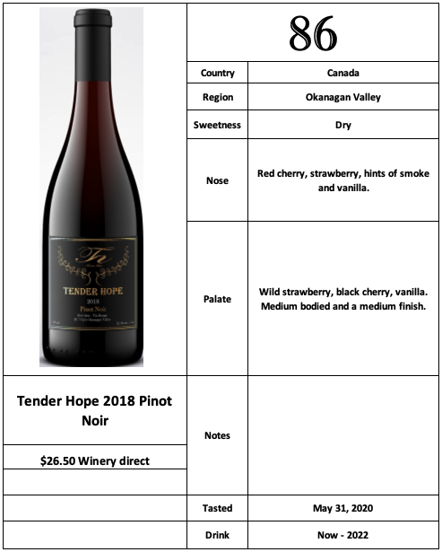 Tender Hope 2018 Pinot Noir