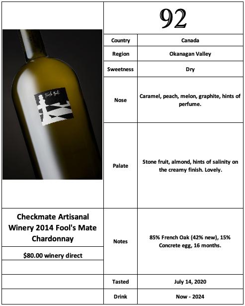 Checkmate 2014 Fool's Mate Chardonnay