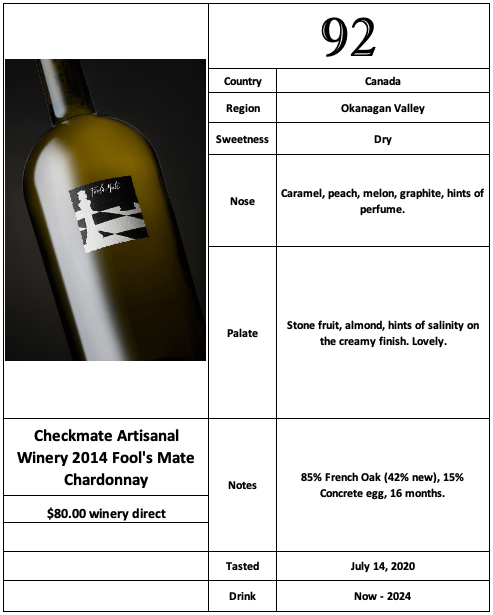 Checkmate 2014 Fool's Mate Chardonnay