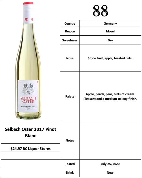 Selbach Oster 2017 Pinot Blanc