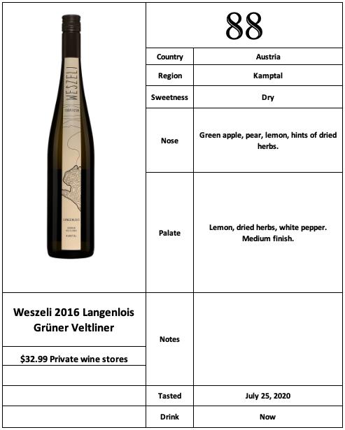 Weszeli 2016 Langenlois Gruner Veltliner