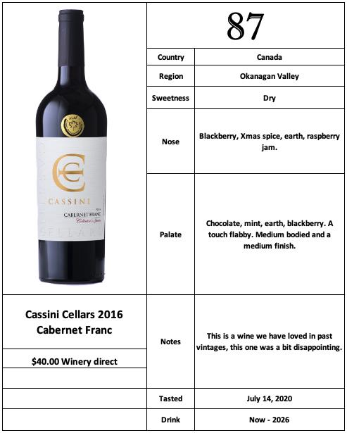 Cassini Cellars 2016 Cabernet Franc