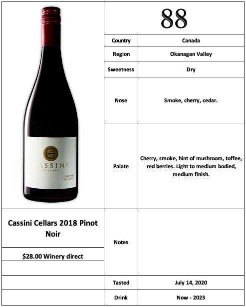 Cassini Cellars 2018 Pinot Noir
