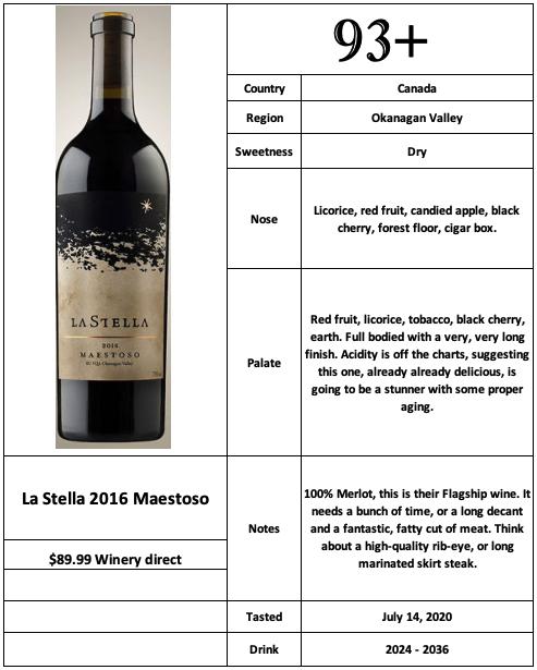 La Stella 2016 Maestoso