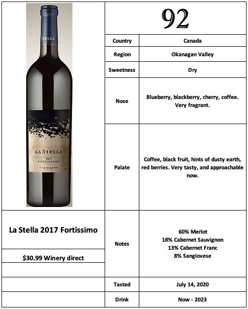 La Stella 2017 Fortissimo
